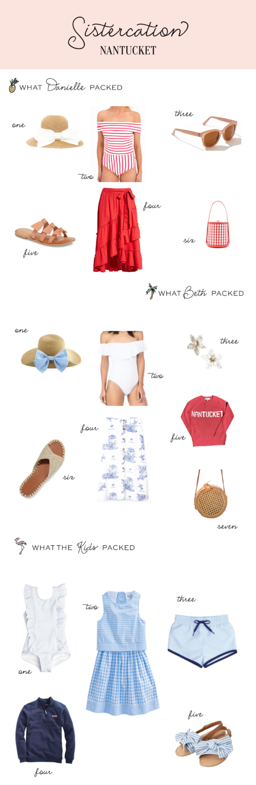 Travel: What we packed for Nantucket with Palm Beach Lately