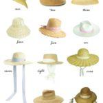 Fashion: Summer Hats