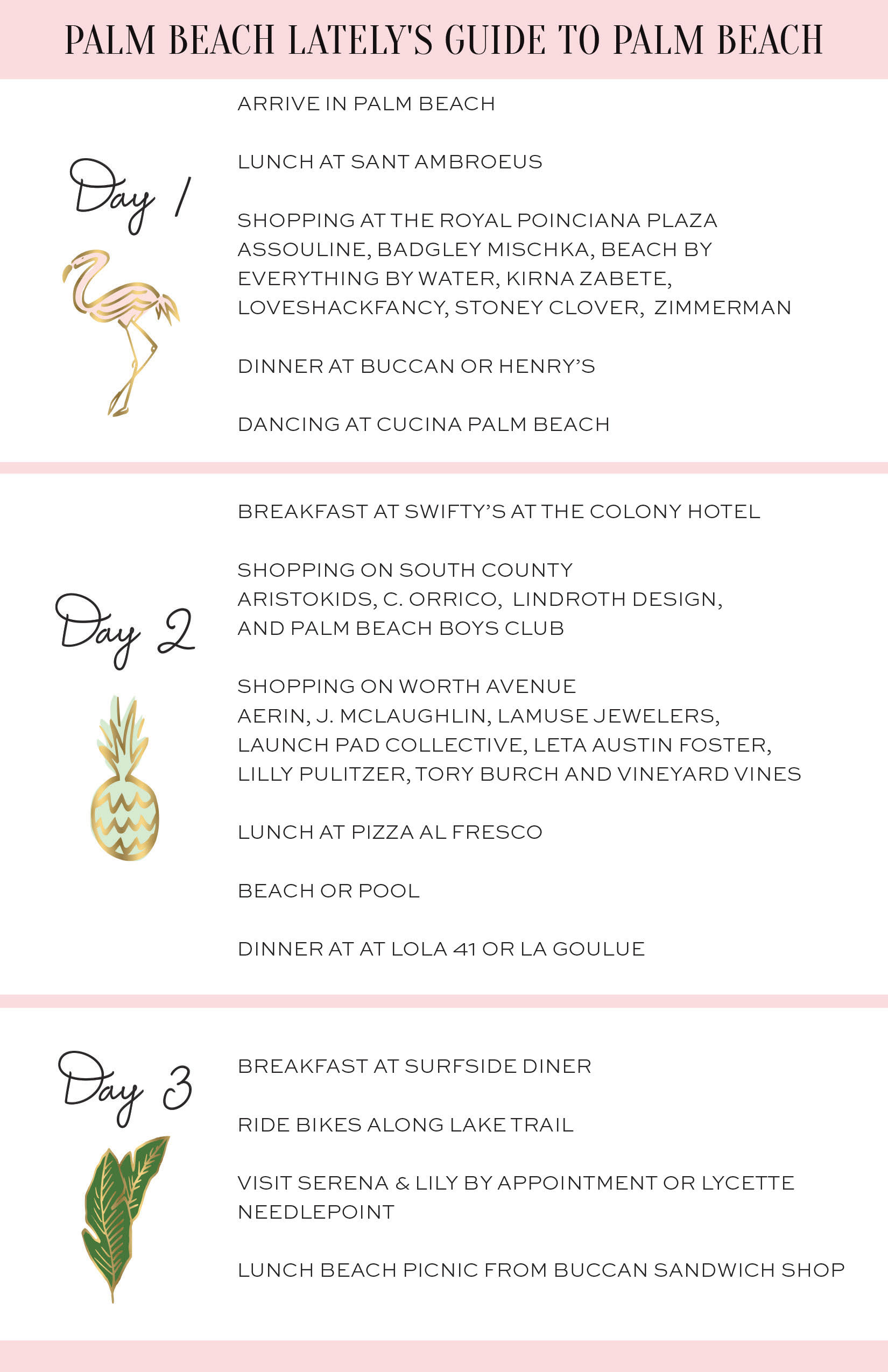 Palm Beach Lately's Guide to Palm Beach